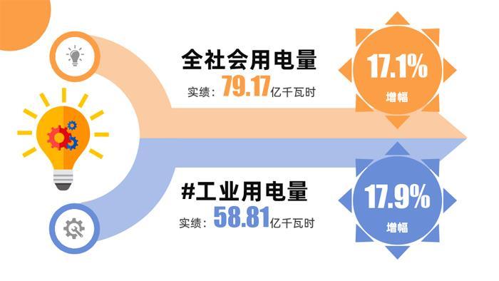 1-8月宜兴市主要经济指标完成情况